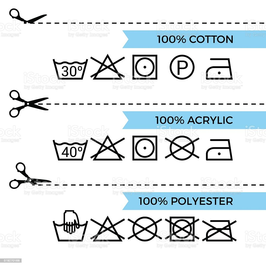 Guide to laundry care symbols cotton polyester acrylic scissors guide to laundry care symbols cotton polyester acrylic scissors royalty free biocorpaavc Gallery