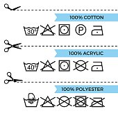 Guide to laundry care symbols. Cotton, polyester, acrylic. Scissors
