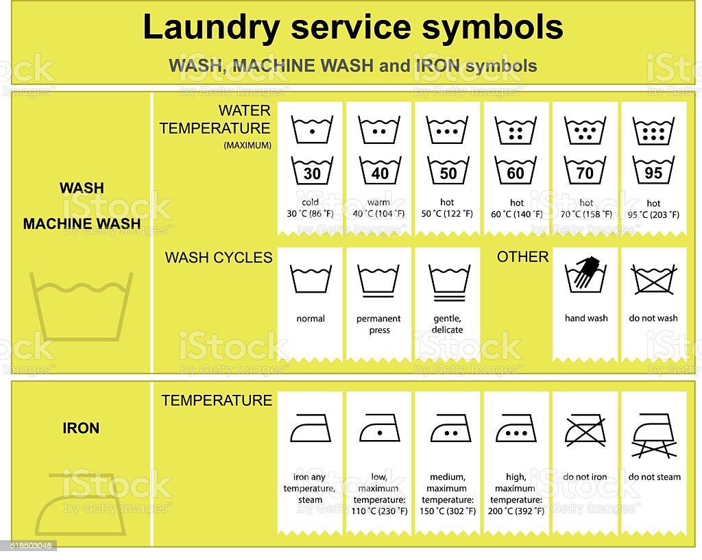 Guide To Laundry Symbols Stock Vector Art More Images Of 70 79