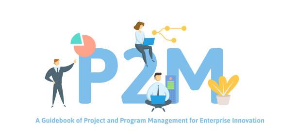 p2m, ein ratgeber für projekt und programm-management für unternehmensinnovation. konzept mit keywords, buchstaben und symbole. flache vektor-illustration. isoliert auf weißem hintergrund. - projektmanager stock-grafiken, -clipart, -cartoons und -symbole