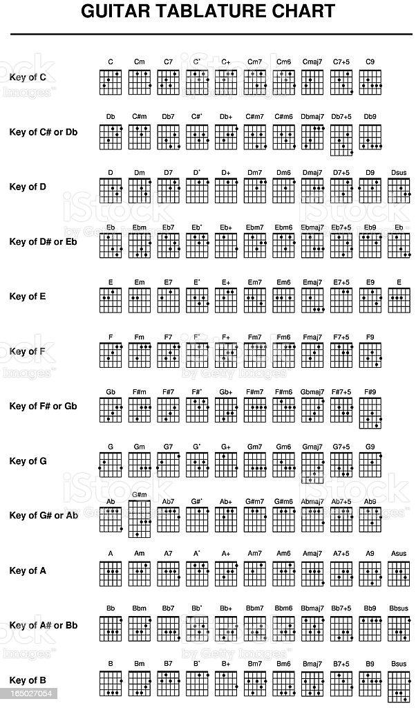 Guitar Tablature chart vector art illustration