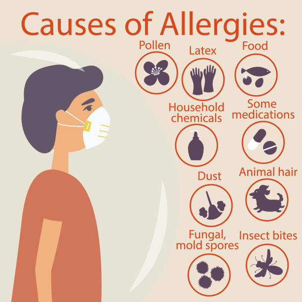 guy under a protective dome in a protective mask. the causes of allergies - карниз stock illustrations