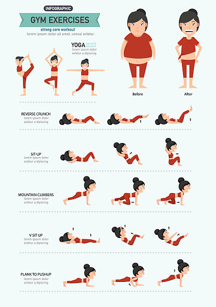 gym exercises,strong core workout. vector art illustration
