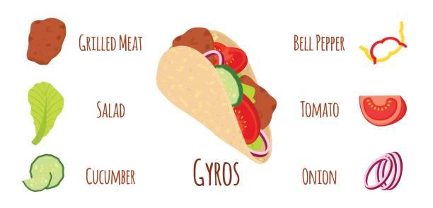 gyros-zutaten. gegrilltes fleisch, griechenland fastfood. flache cartoon-stil. - döner stock-grafiken, -clipart, -cartoons und -symbole