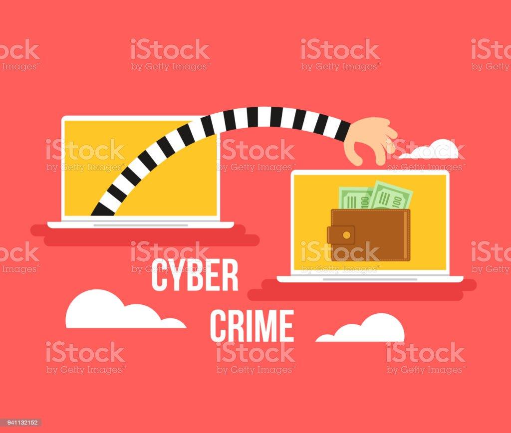 Hacker Versuchen Zu Stehlen Geld Einerseits Dollar Von ...