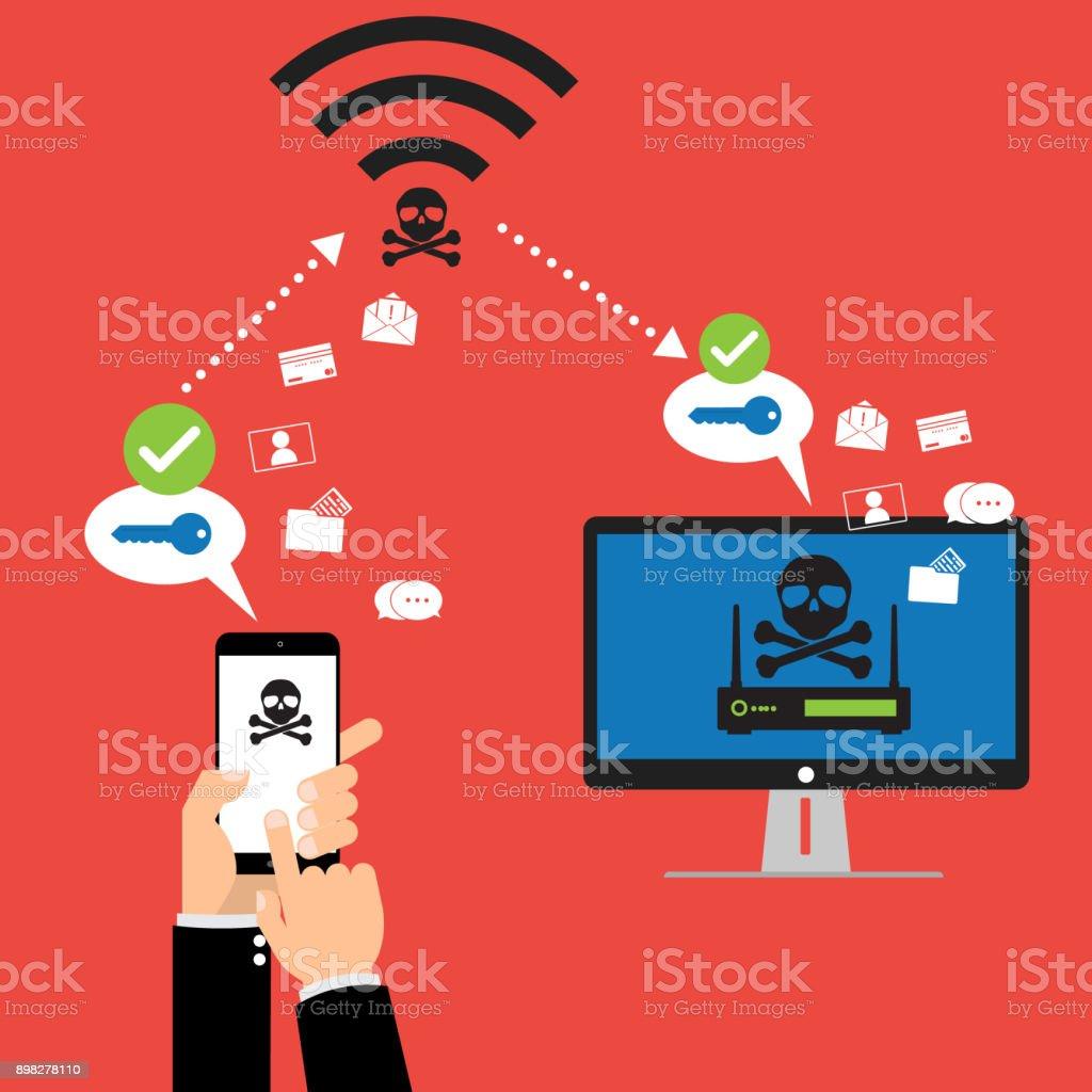 ¿Cómo funciona el espiar móvil en mi wifi?
