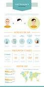 Hair transplantation. Colorful infographic in flat style.