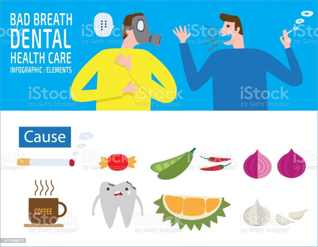 halitosis. Bad breath. People talk. wearing a gas mask. health care concept. vector infographic illustration  flat icons design vector art illustration