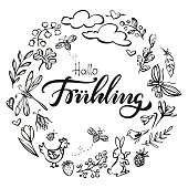 Hallo Fruehling (Hello spring in german language) wreath illustration