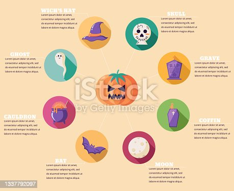 istock Halloween Concept Infographics. Flat Design Vector Illustration of Trick or Treat Concept isolated on a orange background. 1337792097