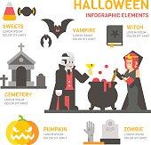 Halloween festival flat design infographic