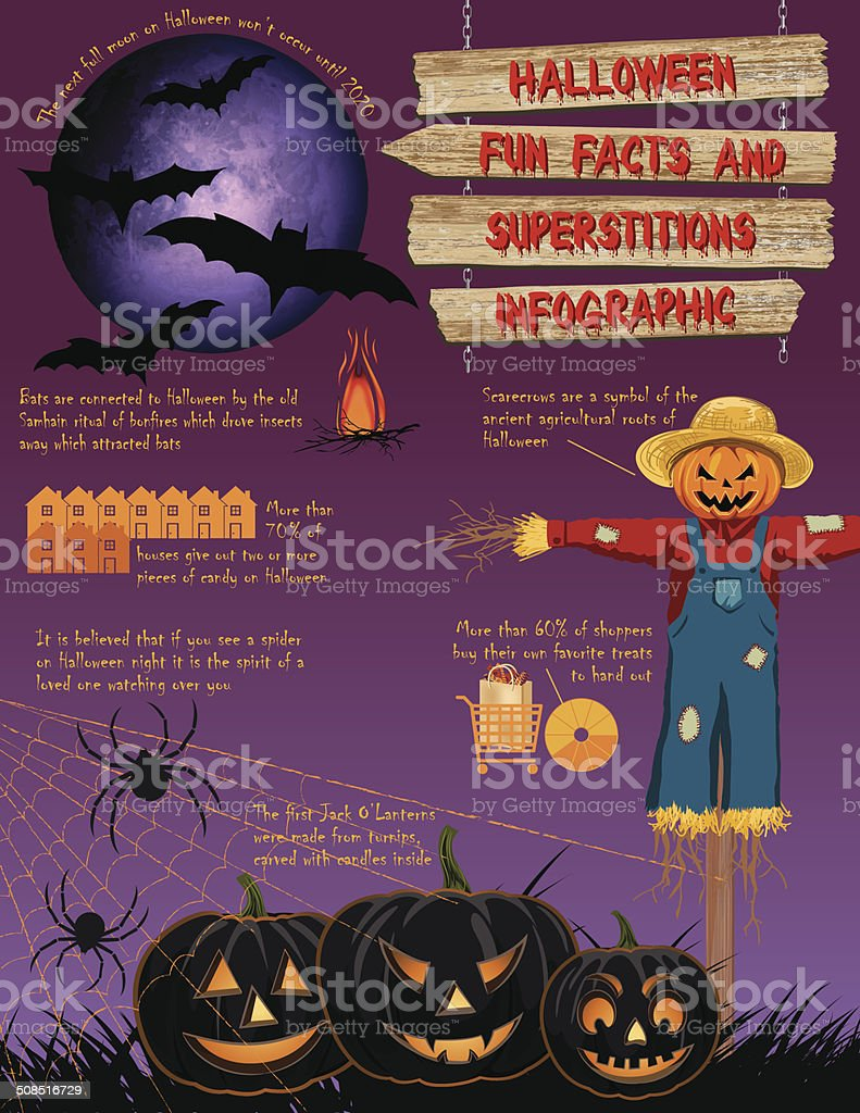 Halloween Fun Facts Infographic stock vector art 508516729 | iStock