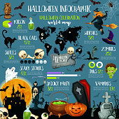 Halloween holiday celebration infographic template