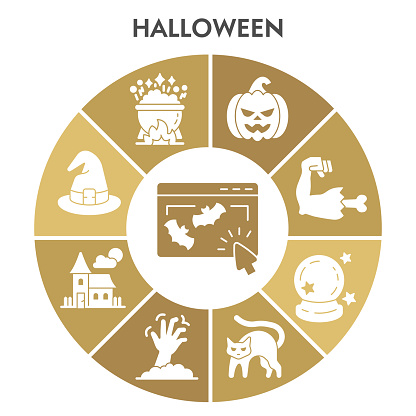 Halloween infographic design template with icons. Thirty first of october infographic visualization design on white background. Themed halloween party. Creative vector illustration for infographic.