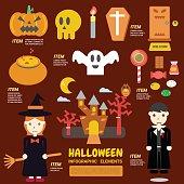 Halloween Infographics, vector illustration