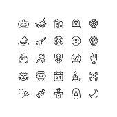 Set of halloween thin line vector icons. Editable stroke.