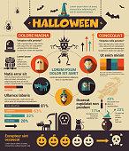 Halloween - poster, brochure cover template