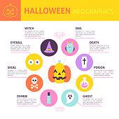 Halloween Trendy Concept Infographics