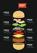 Hamburger ingredient and Calorie info graphics.