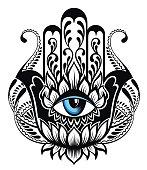 Hamsa symbol.