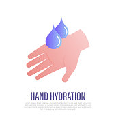 Hand cream, moisturizing. Two droplets fall on hand. Gradient icon. Cream, essential oil, collagen, hyaluronic serum. Vector illustration.