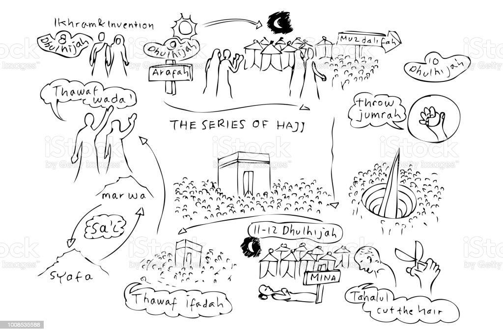 hand draw sketch series of hajj vector art illustration