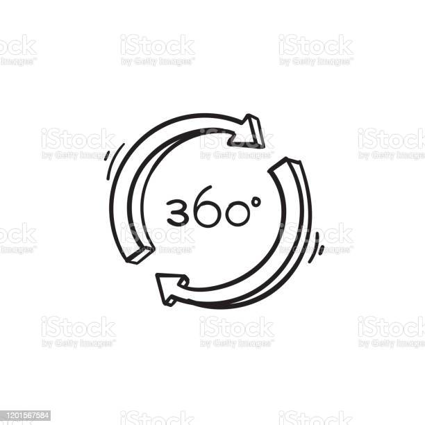 Hand drawn 360 degree view related vector icons design template vector id1201567584?b=1&k=6&m=1201567584&s=612x612&h=52roc14tcfqutpxaaz5ldirrptx9fxq2o27cyup5fxe=