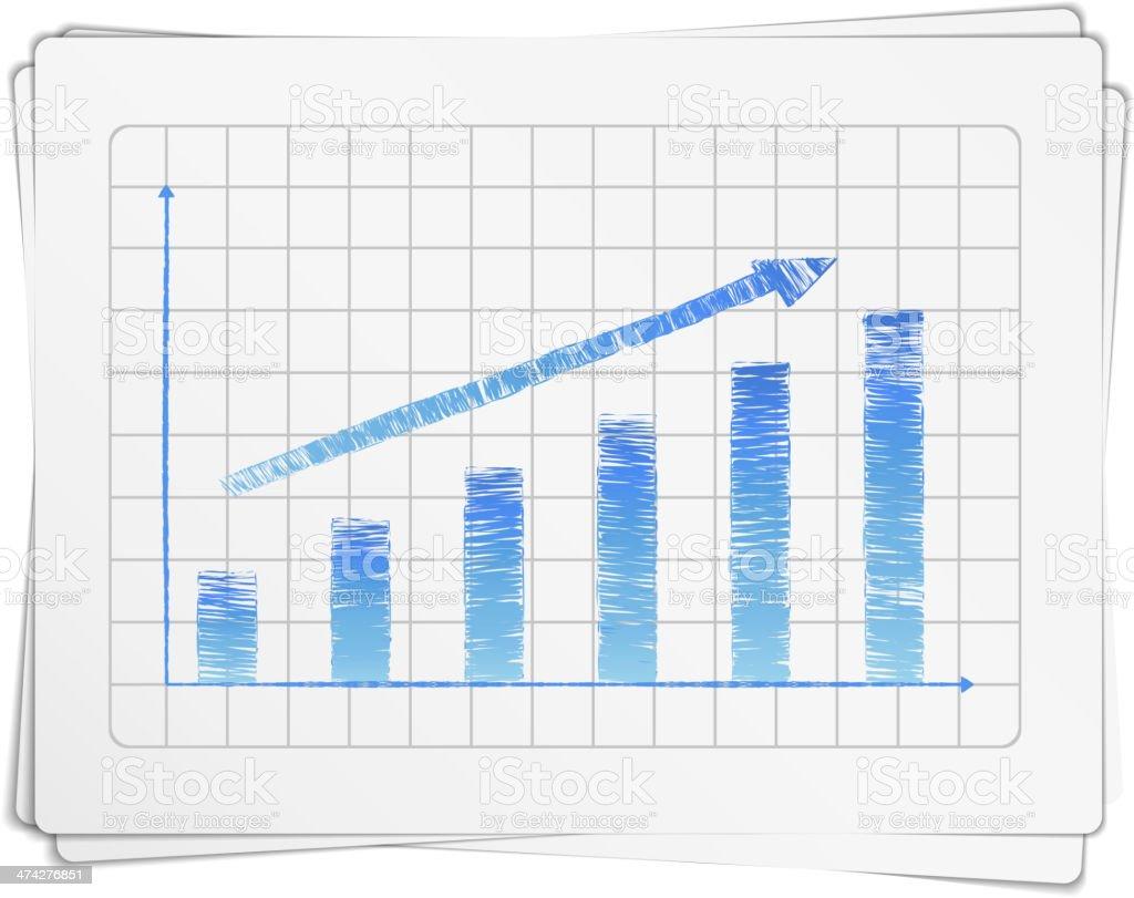 Resultado de imagen para gráfico de barras