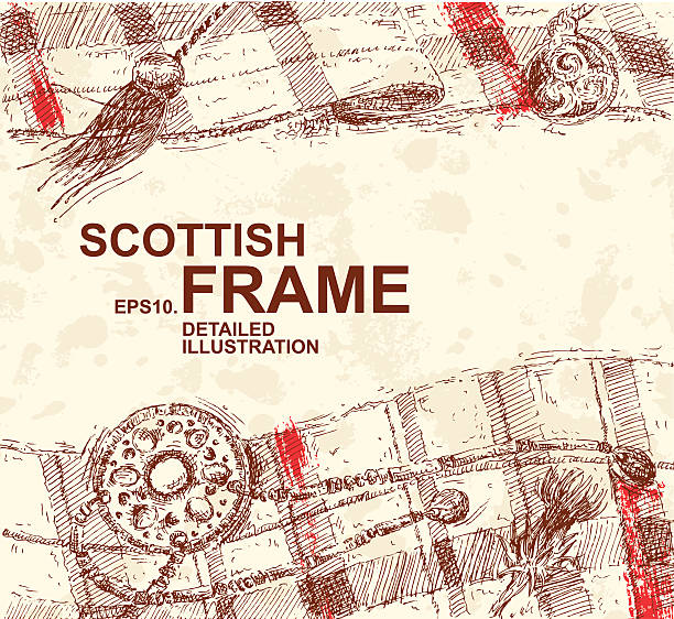 Hand Drawn Detailed Scottish Background Hand Drawn Detailed Scottish Background alba stock illustrations