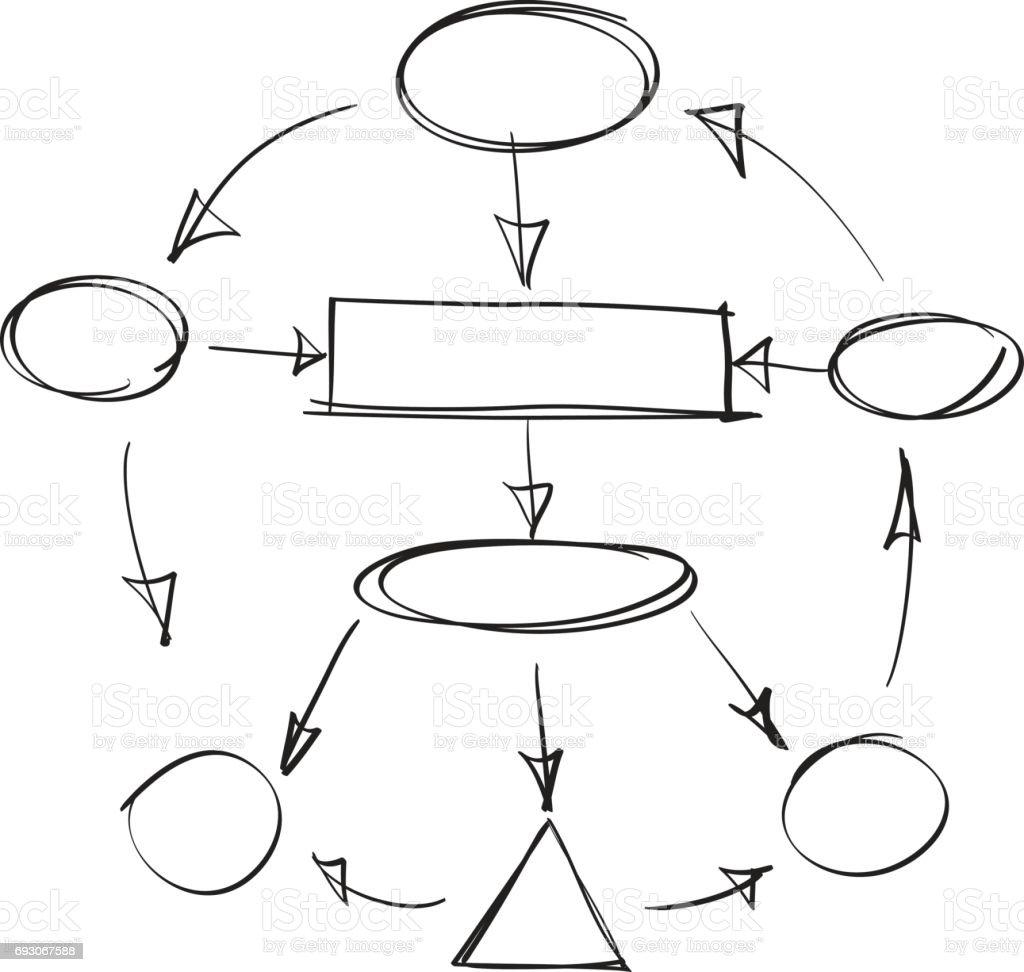 dessiné de main Direction infographie illustration d'art Direction vectorielle ligne - Illustration vectorielle