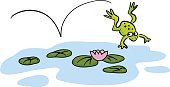 Frog jumping in a pond.