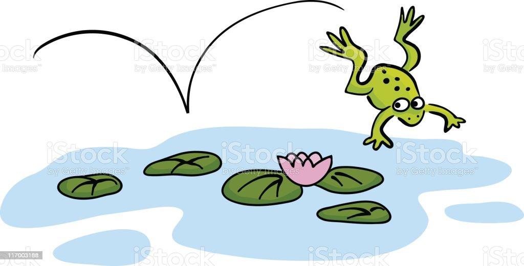 Hand drawn frog in pond vector art illustration