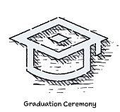 Hand drawn line vector illustration of graduation ceremony. Doodle sketch isolated with white background.