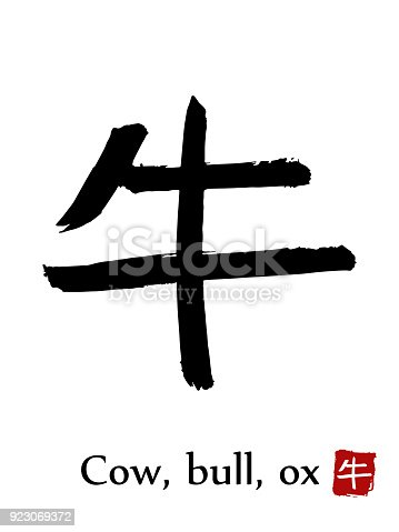 Hand Drawn Hieroglyph Translate Cow Bull Ox Vector Japanese Black