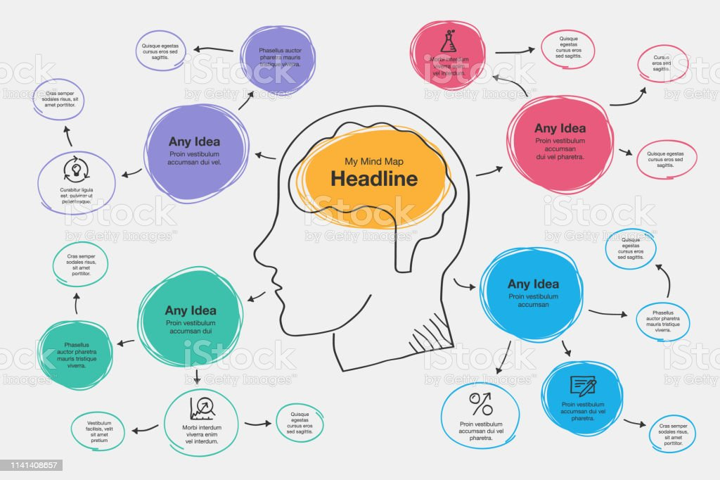 Hand drawn infographic for mind map visualization template with head and brain as a main symbol