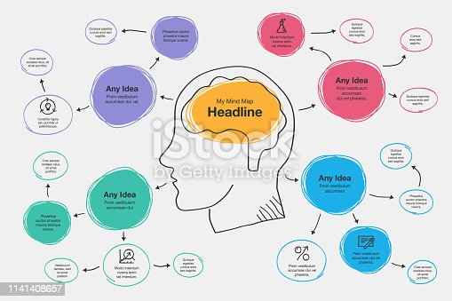 Hand drawn infographic for mind map visualization template with head and brain as a main symbol, colorful circles and icons. Easy to use for your design or presentation.