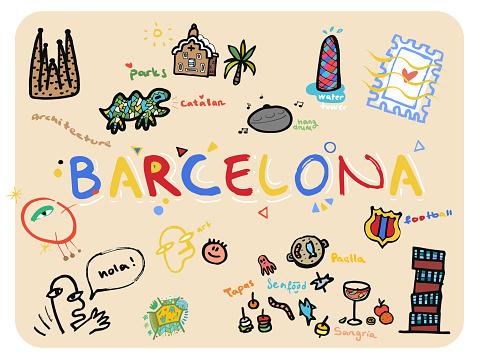 "Hand Drawn Lettering ""Barcelona"" - Doodle Postcard"