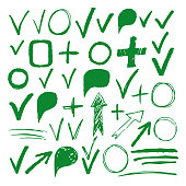 Hand drawn sketch green marker, brushed signs, arrows, lines, shapes, handwritten, marker design elements set isolated on white background