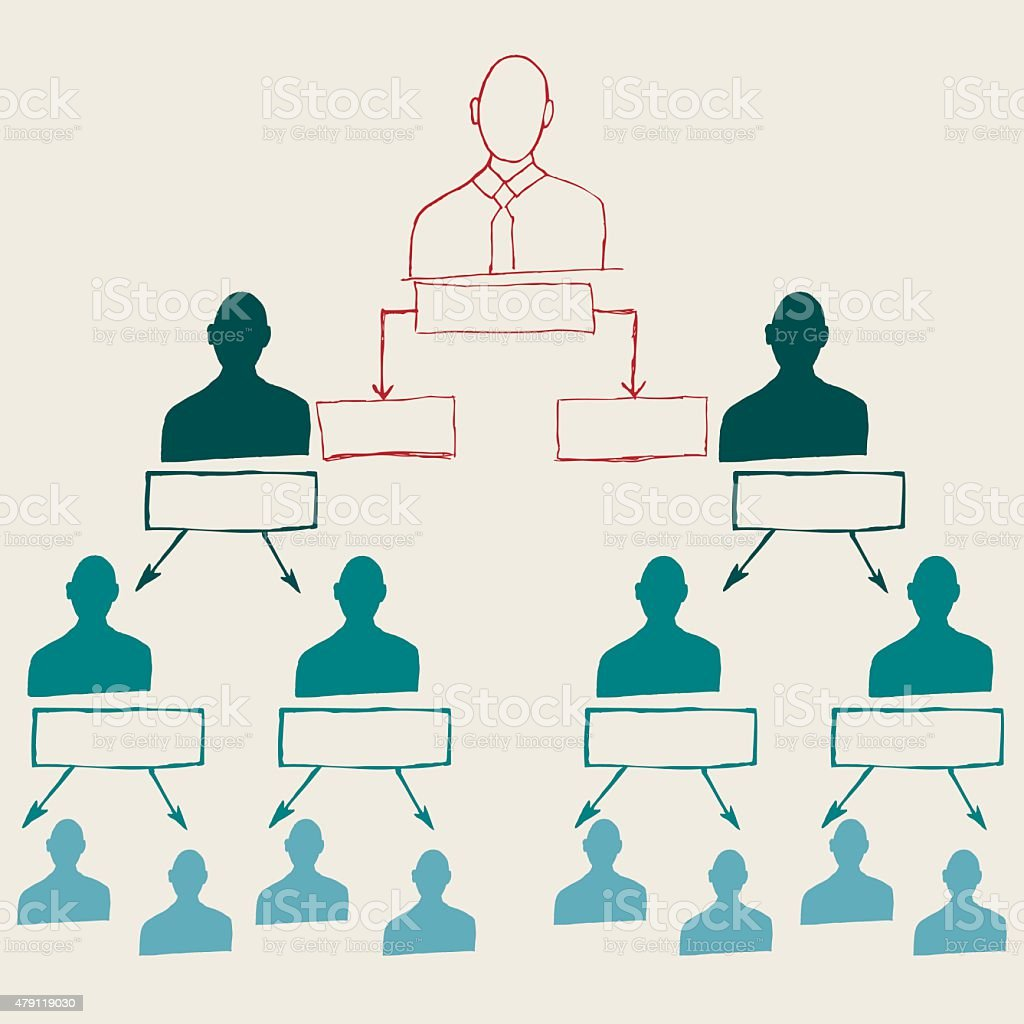Hand drawn sketch of corporate hierarchy, business network vector art illustration