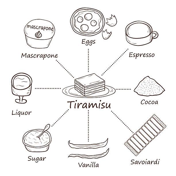 hand drawn tiramisu zutaten - tiramisu stock-grafiken, -clipart, -cartoons und -symbole
