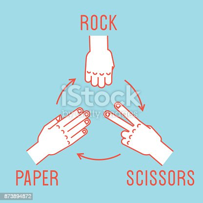 Hand game. Rock, Scissors, Paper. Rules. Gestures. Stylized hands in form of objects for popular hand game. Vector illustration on blue background. Orange lines, white silhouette. Design.