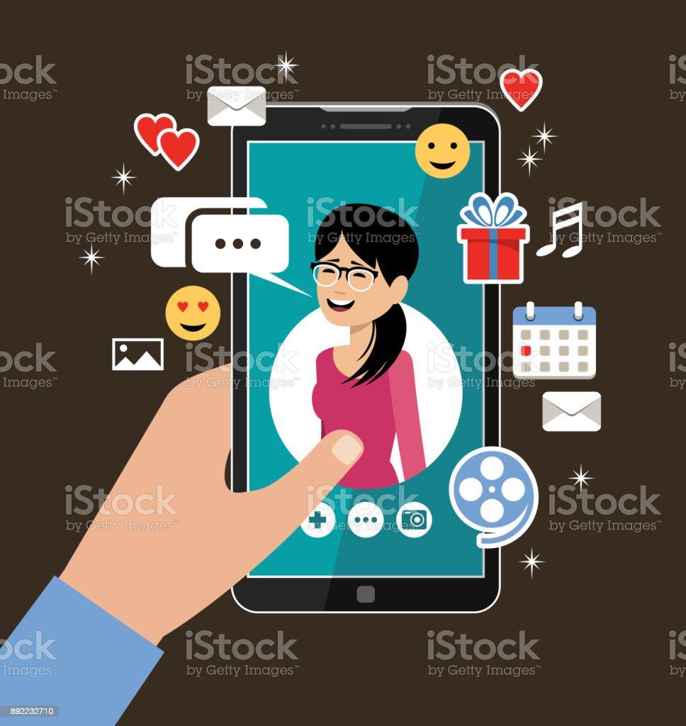 Website der ukrainischen Dating-Software