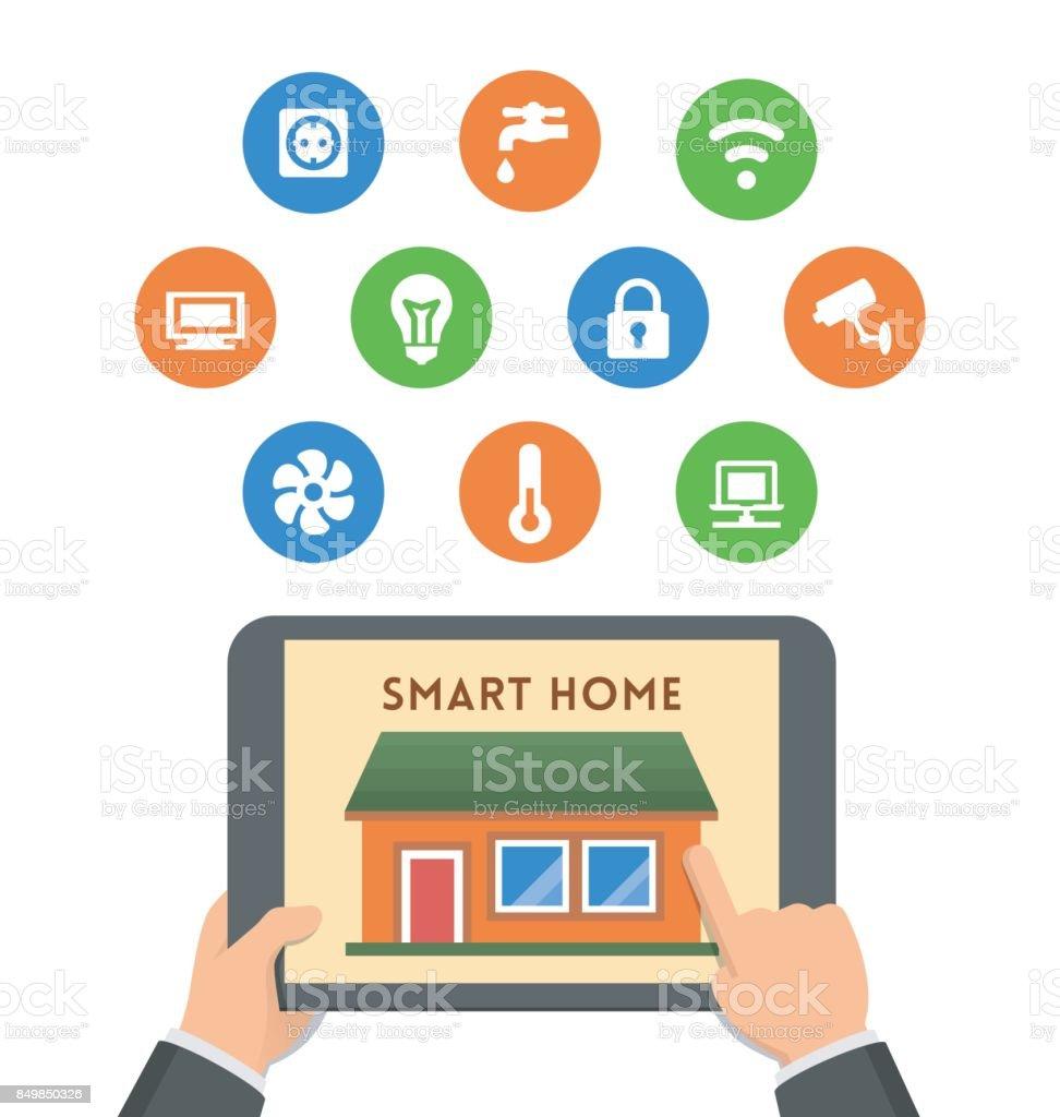 Hand Halten Tablet Mit App Fur Intelligente Haus Steuerung Von