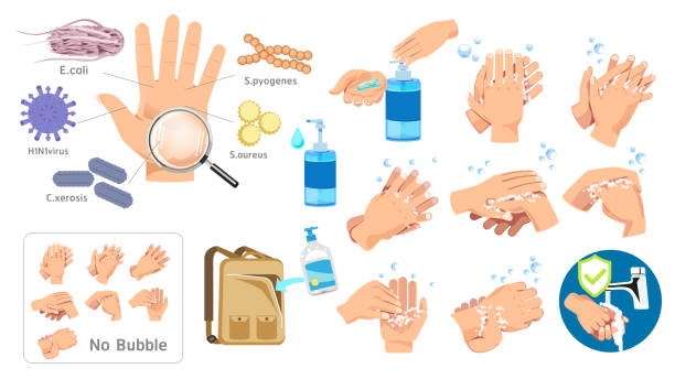 hand hygiene prevention without e.coli, s.pyogenes, h1n1virus, c.xerosis, s.aureus. far from the disease by yourself. health care concept. - lysol stock illustrations
