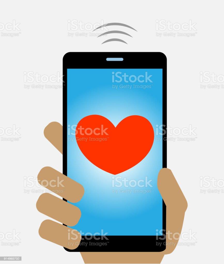 exempel på bra Internet Dating meddelanden