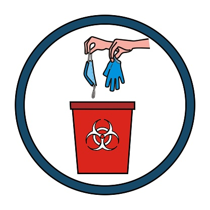 Hand throwing away used protective face mask and gloves in trash bin. garbage bin for biohazard waste. Safely dispose used surgical mask. White background. COVID-19 prevention.