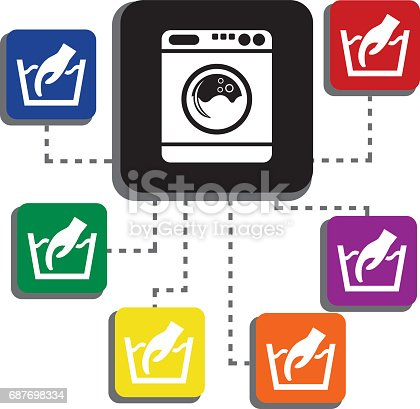 Hand Wash International Laundry Washing Instructions Single Icon