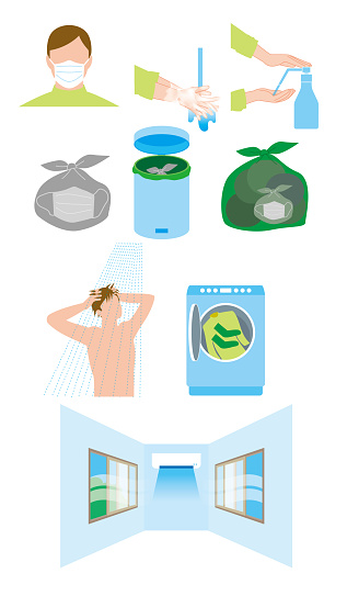 Hand wash, mask, indoor ventilation to keep clean to prevent infection