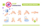 Medical instruction stages proper care of hands washing, preventive maintenance of bacteria, healthcare. Hand washing, disinfection, sanitary hygiene, prevention Covid-19 virus coronavirus vector