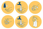 6 steps to prevent the spread of germs hand washing for Coronavirus